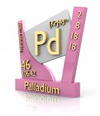 stock photo of palladium  - Palladium form Periodic Table of Elements  - JPG