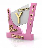 Yttrium Form Periodic Table Of Elements - V2 poster