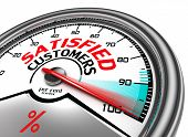 Satisfied Customers Conceptual Meter