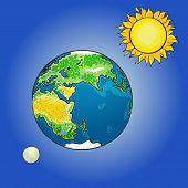 Vector illustration of the sun, moon, earth.