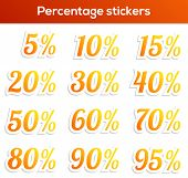 Percentage Sticker Set