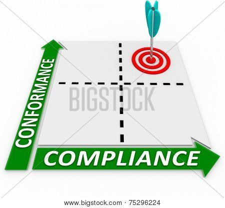 Постер, плакат: Conformance and Compliance words on a matrix to illustrate following business rules laws guideline, холст на подрамнике