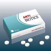 Antibiotics Pills Medicines