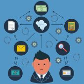 Businessman surrounded business activities icons