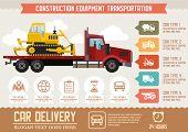 Construction Equipment Transportation Concept. Cargo Tow Truck Service. Transportation Company Busin poster