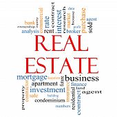 Real Estate Word Cloud Concept