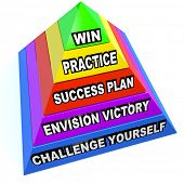 The word Win at the top of pyramid steps showing the words Practice, Success Plan, Envision Victory