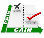 The words Pain and Gain on a matrix of choices showing how to minimize pain or sacrifice in order to