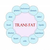 foto of trans  - Trans Fat concept circular diagram in pink and blue with great terms such as grams oils heart and more - JPG