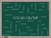 Focus Group Word Cloud Concept On A Blackboard