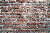 Brick Wall  From Pompeian Ruins As Background