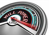 Will Power Conceptual Meter Indicate Maximum