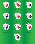 image of flush  - Set poker combinations - JPG