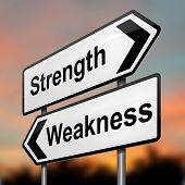 Pontos fortes ou conceito de fraqueza.