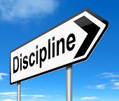 Disziplin-Konzept.