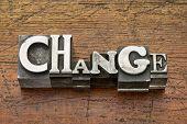 change word in mixed vintage metal type printing blocks over grunge wood