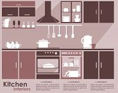Kitchen interior flat infographic design