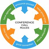 Conference Call Rules Word Circle Concept