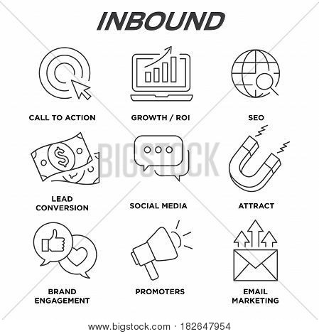 poster of Inbound Marketing Vector Icons With Growth, Roi, Call To Action, Seo, Lead Conversion, Social Media,