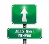 Adjustment Interval Road Sign Illustration Design