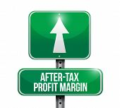 After-tax Profit Margin Road Sign Illustrations