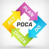 foto of plan-do-check-act  - Vector PDCA  - JPG