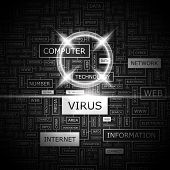 VIRUS. Concept vector illustration. Word cloud with related tags and terms. Graphic tag collection. Wordcloud collage.