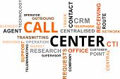 Word Cloud - Call Center