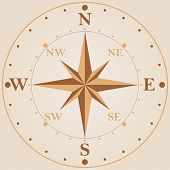 Wind rose compass vintage classic style vector design template. Navigation travel adventure concept.