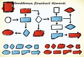 Hand-drawn flowchart elements with blue and red colored parts - raster version of vector illustration