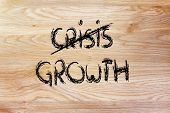 The Word Crisis Deleted And Replaced By Growth