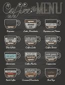 Set Of Coffee Menu In Vintage Style With Chalkboard