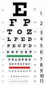 Medical Eye Chart