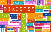 Diabetes as a Medical Illness Condition Concept