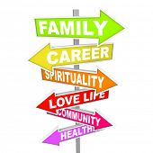 Several colorful arrow street signs with elements of your life prioritized -- family, career, spirit