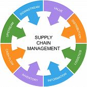 stock photo of upstream  - Supply Chain Management Word Circle Concept with great terms such as value upstream logistics and more - JPG