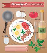 Infographic Breakfast