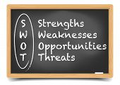 image of swot analysis  - detailed illustration of a blackboard with a SWOT analysis explanation - JPG