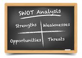 detailed illustration of a blackboard with a SWOT analysis diagram, eps10 vector, gradient mesh included