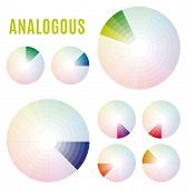 Постер, плакат: The Psychology Of Colors Diagram Wheel Basic Colors Meaning Analogous Set