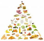 Food Pyramid On White Background