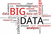 Word Cloud - Big Data