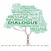 High resolution concept or conceptual green dialogue tree word cloud on white background