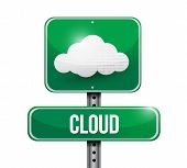 Cloud Road Sign Illustration