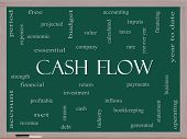 Cash Flow Word Cloud Concept On A Blackboard