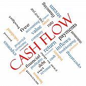 Cash Flow Word Cloud Concept Angled