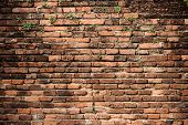 Old Vintage Brick Wall Background