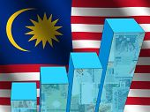 bar chart and rippled Malaysian flag with currency illustration