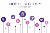 Mobile Security Infographic 10 Steps Template. Mobile Phishing, Spyware, Internet Security, Data Pro poster