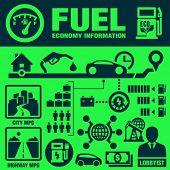 Economía de combustible
